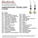 Anniversary Jewellery Guide