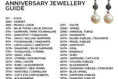 Anniversary Jewellery Guide